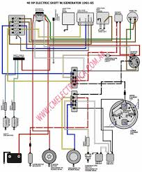 diagrama evinrude johnson 61 66 40hp
