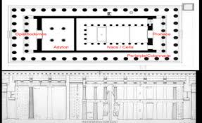 floor plan of the parthenon fah207 midterm slide id flashcards by proprofs