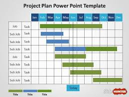 project schedule presentation best 25 gantt project ideas on