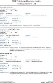 Wisconsin Travel Docs images Cbrf training and registry services training resource list pdf jpg