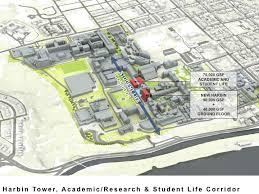 Residential Plan Master Planning