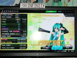 important highscore table project diva f 2nd projectdiva net