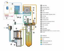 atlas copco ga7 wiring diagram atlas copco ga7 parts list