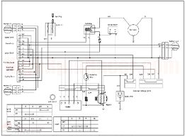 vespa wiring diagram wiring diagram byblank