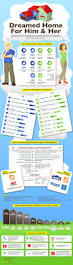 45 best homeowner infographics images on pinterest infographics