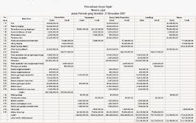 cara membuat ayat jurnal umum siklus akuntansi perusahaan dagang harga pokok penjualan neraca