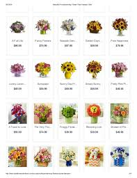 Send Flower Gifts - beautiful housewarming flower gifts send flowers and more