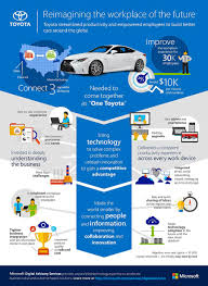 toyota web toyota microsoft services