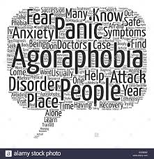 What Is Concept by What Is Agoraphobia Word Cloud Concept Text Background Stock