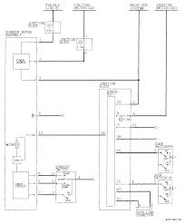 mitsubishi eclipse wiring diagram complete wiring diagram