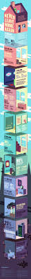 very cool how they made this infographic 3d i would like to try a very cool how they made this infographic 3d i would like to try a 3d