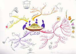 apprendre a cuisiner arabe mapping experts parler cuisine avec une carte