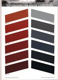 tilemaster acrylic roof coating u2013 enviro coatings australia