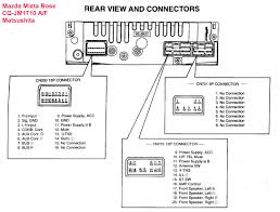 panasonic car stereo wiring diagram panasonic wiring diagrams