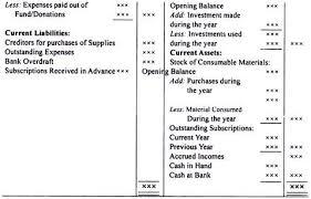 Opening Balance Sheet Template Nonprofit Balance Sheet Financialscan 12 13 Guidestar Webinar