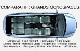 Comparatif Si E Auto B Quel Est Le Meilleur Grand Monospace 12 Modèles Sur Le Gril