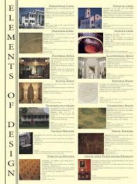 interior design principles basic elements of interior design home
