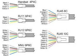 rj11 splitter wiring diagram u2013 wiring diagrams
