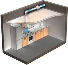 kitchen ventilation ideas kitchen ventilation ideas 100 images kitchen ventilation