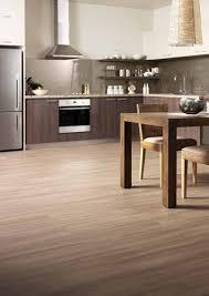 Formica Laminate Flooring Formica Flooring Blitz