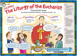 greek word for thanksgiving we celebrate the eucharist big book garratt publishing