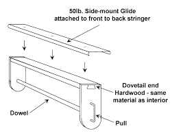 Closet Rods Telescoping Extending Closet Pole Ideas