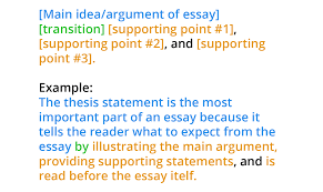 Thesis Sentences How To Write A Research Paper In 11 Steps
