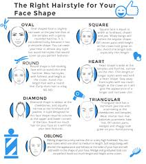 hairstyles with height at the crown quick list by angel grace serrato infographic