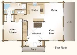 luxury 4 bedroom log home floor plans new home plans design