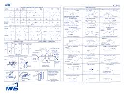 circuit breaker schematic symbol related keywords suggestions