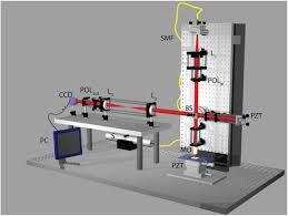 osa determination of the full scattering matrix using coherent