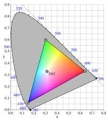 how to convert from hsi to rgb white saikoled