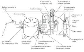 ge cafe dishwasher parts diagram ge appliances parts manual ge