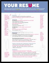 good summaries for resume skills summary resume gallery image tienda culturista previousnext