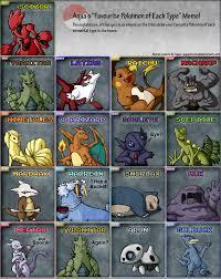Pokemon Type Meme - pokemon type meme by whimsy floof on deviantart