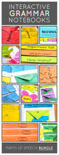 Parts Of Speech Worksheet Parts Of Speech Adverbs Adverbs Free Printable And English