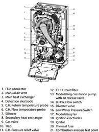 ariston clas he system evo boiler evo18 evo24 evo30