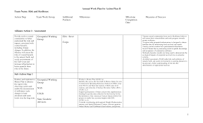 9 best images of annual business plan format annual budget