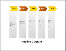 timeline diagram template microsoft word templates