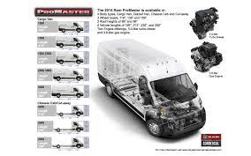 lexus suv hybrid gebraucht 2014 ram promaster first look 2013 chicago auto show motor trend