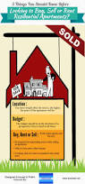 3 things you should know before looking to buy sell or rent