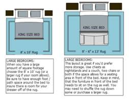 Large Rug Sizes How To Make Your Apartment Feel Like Home Bedroom Edition