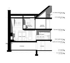 byrnes residence modern colonial addition jff design