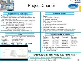 control phase lean six sigma tollgate template