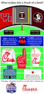 fil a fan experience infographic a peach of a bowl fil a