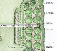 Fruit Tree Garden Layout Kitchen Gardens The Aldrich Company Landscape Design