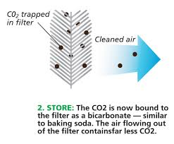 innovative ways to capture carbon discovermagazine