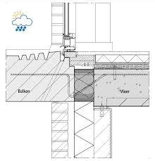 balkon isolieren balkon aansluiting bouwfysica schöck nederland b v
