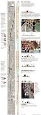 75 best architecture diagrams images on pinterest architecture