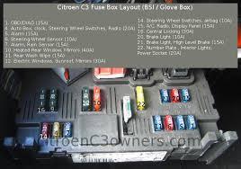 fuse box diagram citroen c3 fuse wiring diagrams instruction
